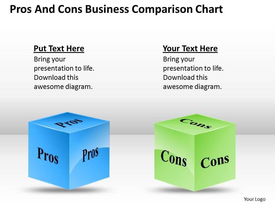 Business Strategy Pros And Cons Comparison Chart Powerpoint