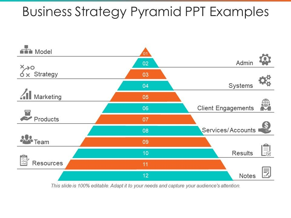 Strategy pyramid business plan creative resume for stationer job