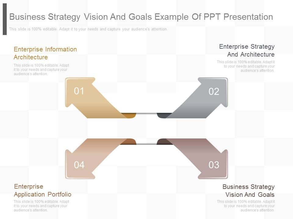 Business Strategy Vision And Goals Example Of Ppt