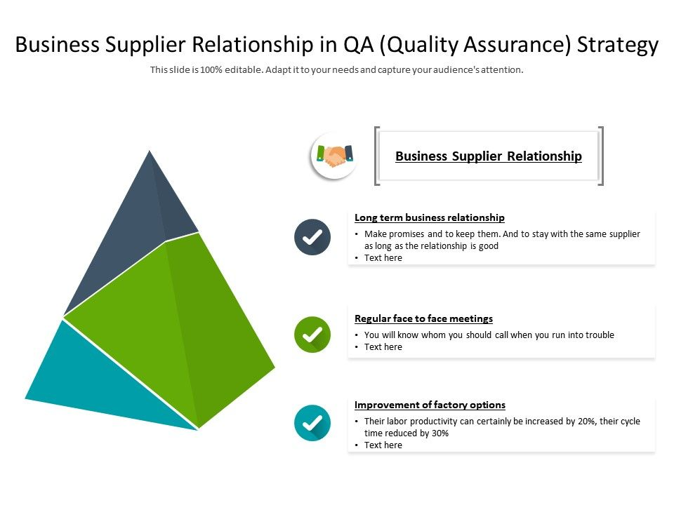 Business Supplier Relationship In QA Quality Assurance Strategy