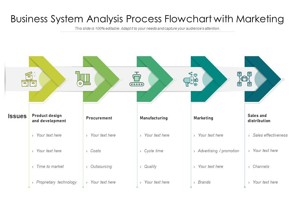 Business System Analysis Process Flowchart With Marketing Powerpoint Design Template Sample Presentation Ppt Presentation Background Images