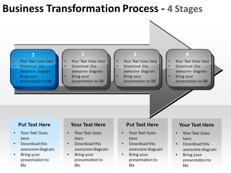 Digital transformation and business transformation good ppt.