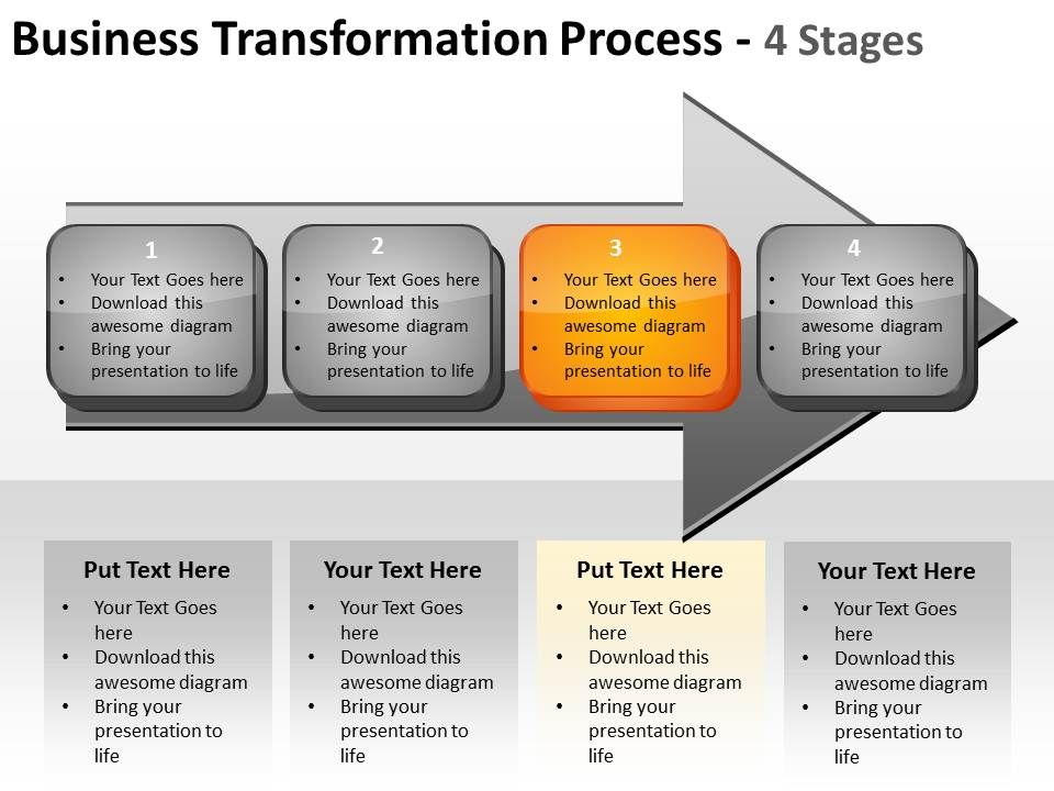 Business Transformation Process 4 Stages With Horizontal