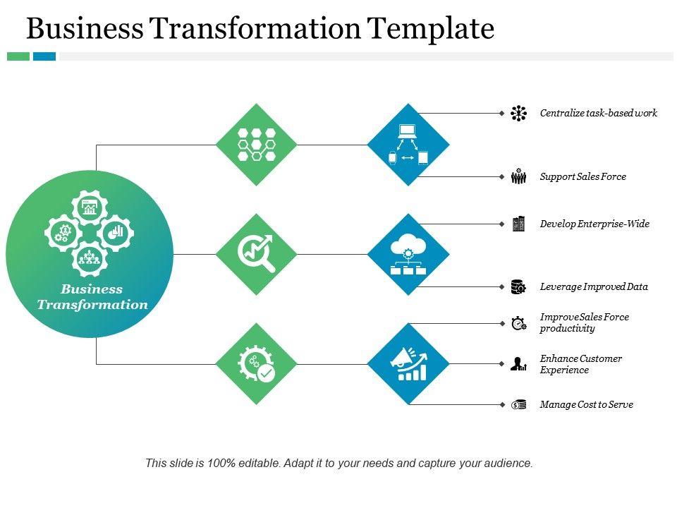 business_transformation_template_centralize_task_based_work_ppt_model_Slide01