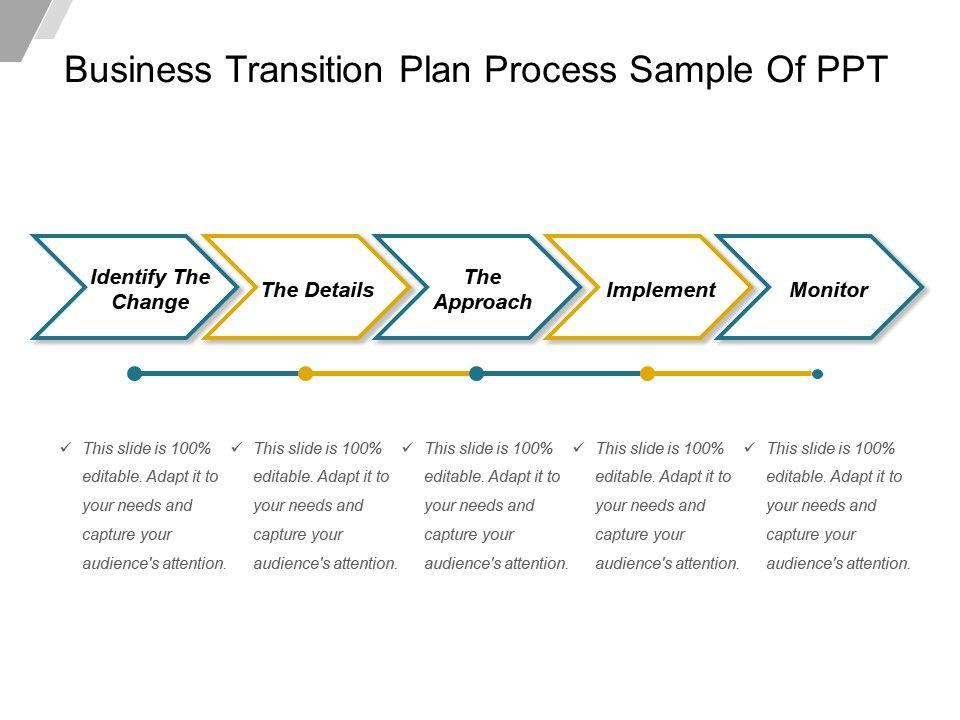 business transition plan process sample of ppt. Black Bedroom Furniture Sets. Home Design Ideas