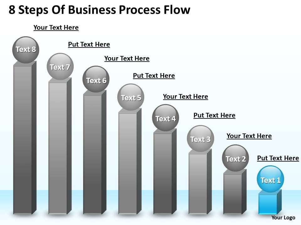 Business Use Case Diagram Example  Steps Of Process Flow