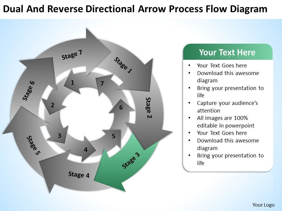 process flow chart for the donner case Donner process flow - download as pdf file (pdf), text file (txt) or read online.
