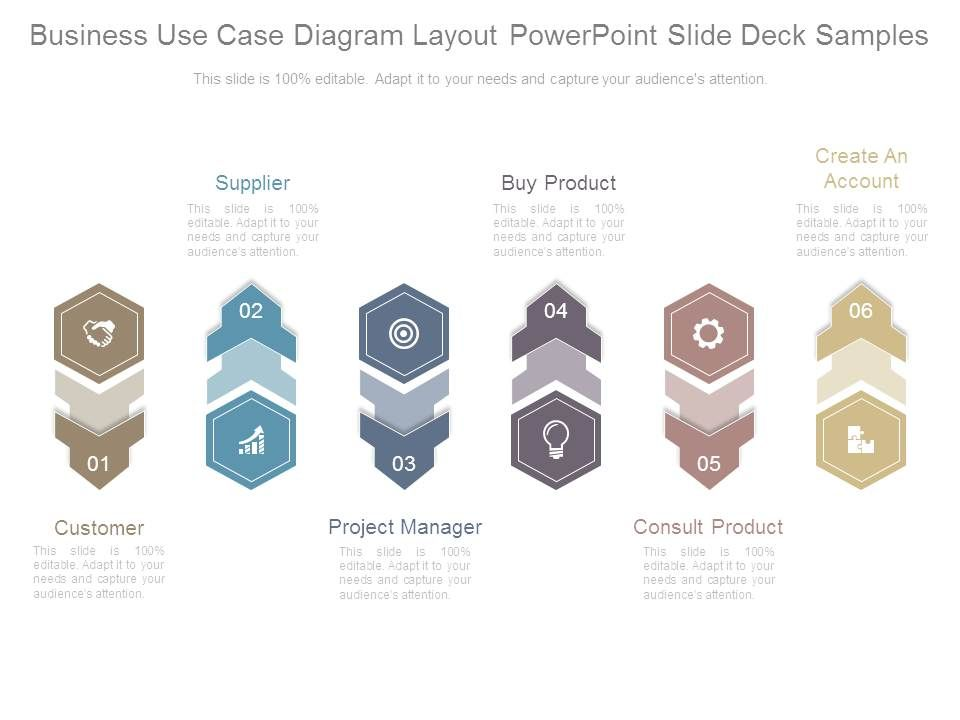 Business Use Case Diagram Layout Powerpoint Slide Deck Samples