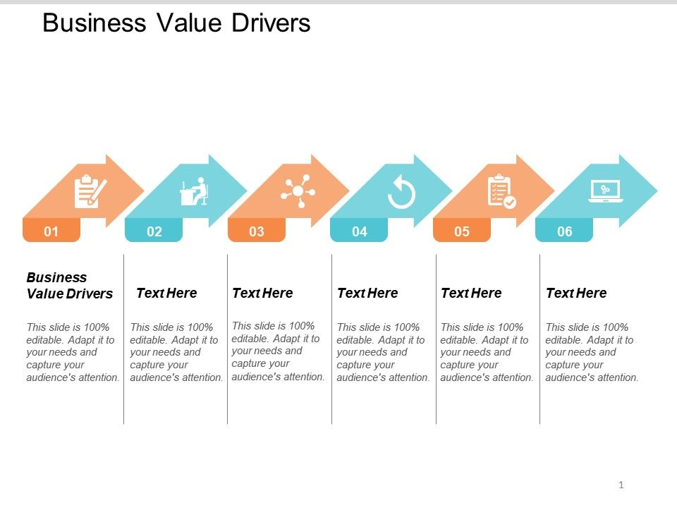 Business Value Drivers Ppt Powerpoint Presentation Styles Background Image Cpb Powerpoint Templates Designs Ppt Slide Examples Presentation Outline