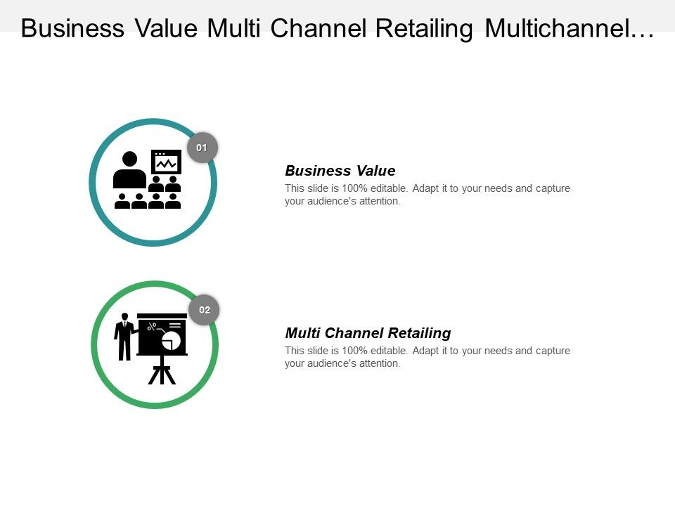 business_value_multi_channel_retailing_multichannel_returns_strategy_cpb_Slide01