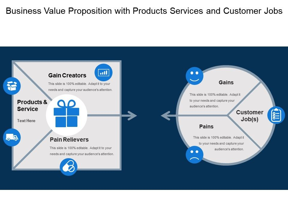 Business Value Proposition With Products Services And Customer Jobs Powerpoint Presentation Sample Example Of Ppt Presentation Presentation Background