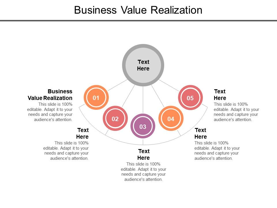 Business Value Realization Ppt Powerpoint Presentation Inspiration Diagrams Cpb Presentation Graphics Presentation Powerpoint Example Slide Templates
