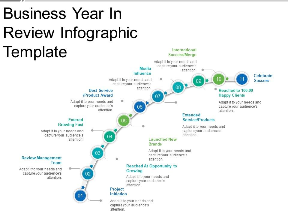 Business Year In Review Infographic Template Good Ppt Example