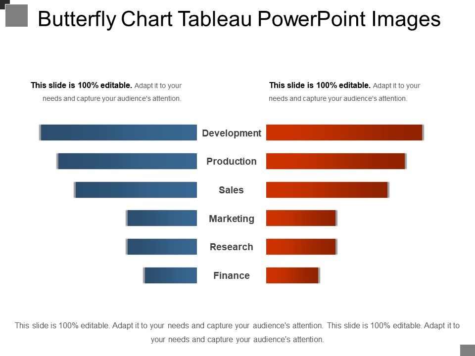 Butterfly Chart Tableau Powerpoint Images | PowerPoint Templates
