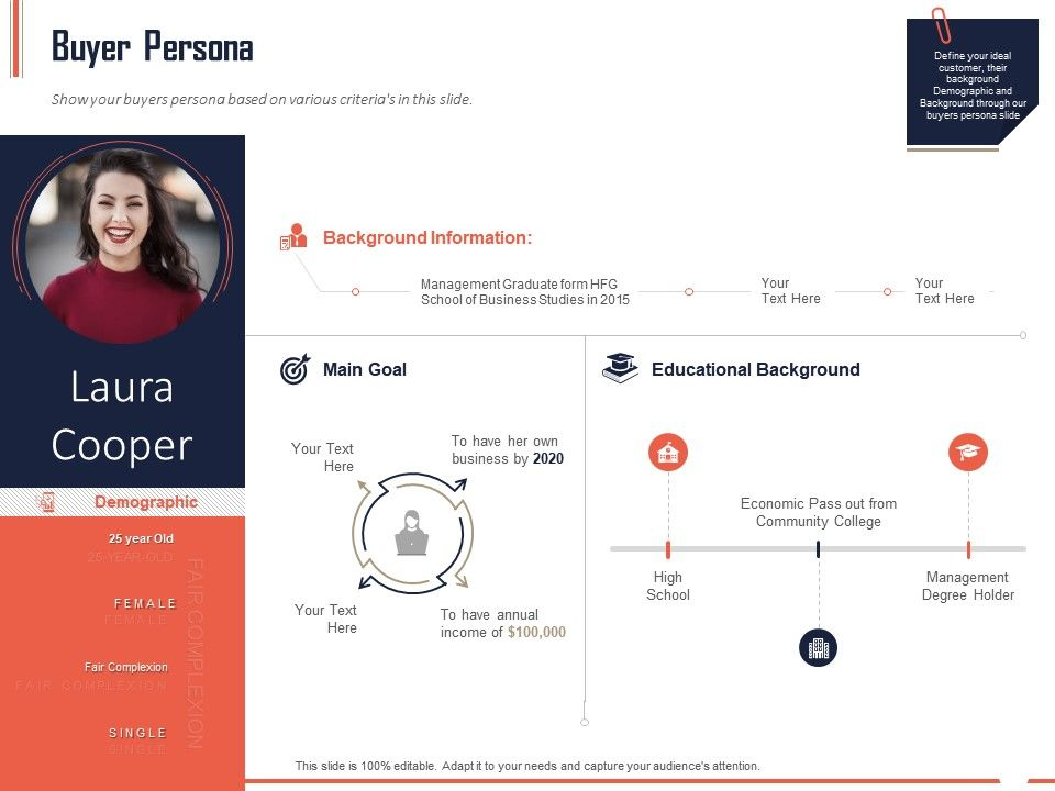 Buyer Persona Ppt Powerpoint Presentation Professional Gridlines