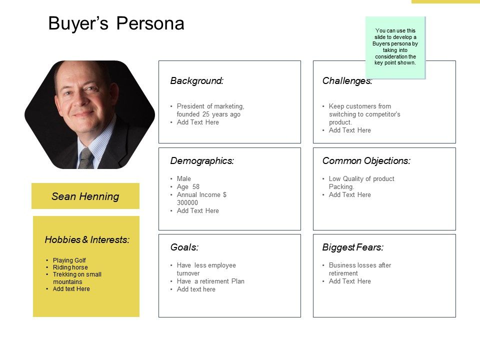 Buyers Persona Demographics Ppt Powerpoint Presentation Background Designs
