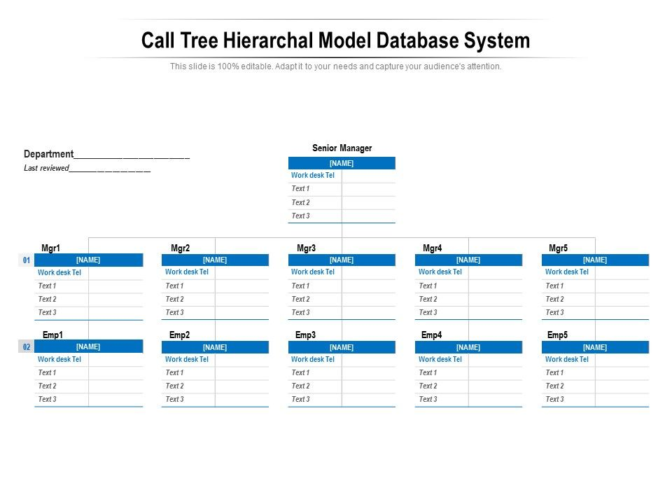 Phone Tree Template