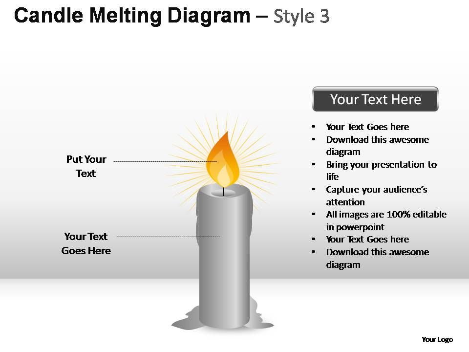 candle melting diagram style 3 powerpoint presentation