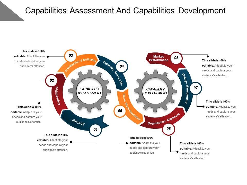 capabilities_assessment_and_capabilities_development_ppt_slide_Slide01