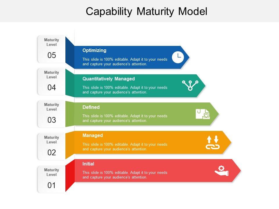 capability_maturity_model_Slide01