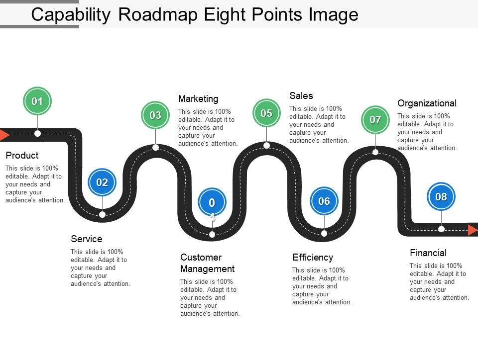 Capability Roadmap Eight Points Image Presentation PowerPoint - Capability roadmap template