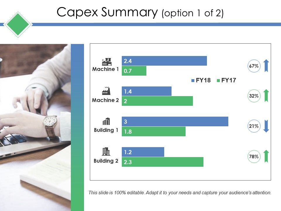 capex summary ppt deck graphics presentation background for