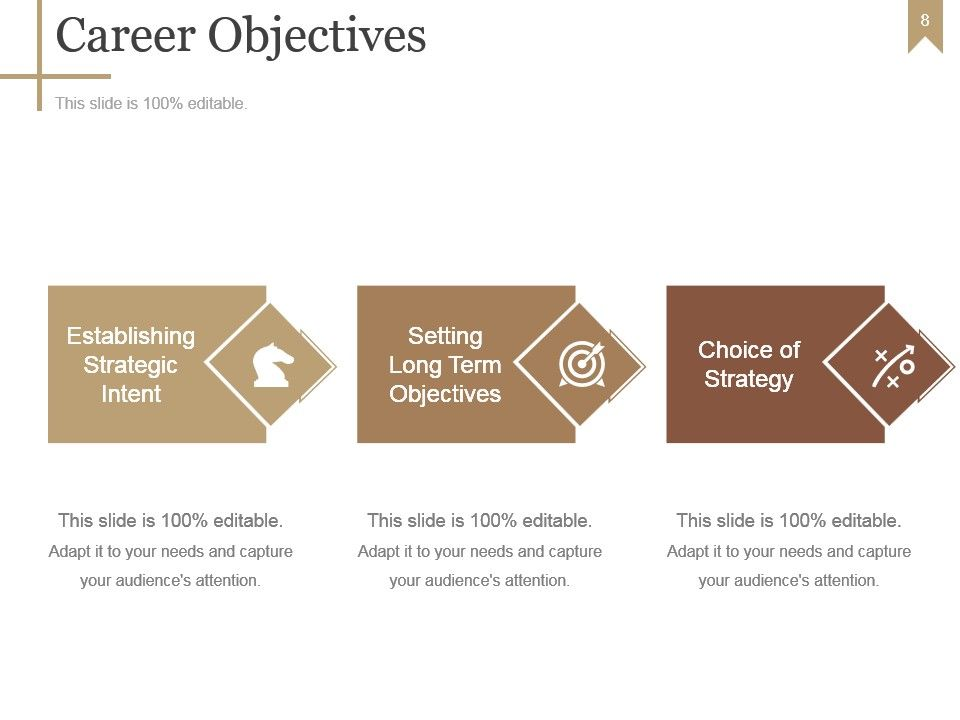 career and professional development plan powerpoint