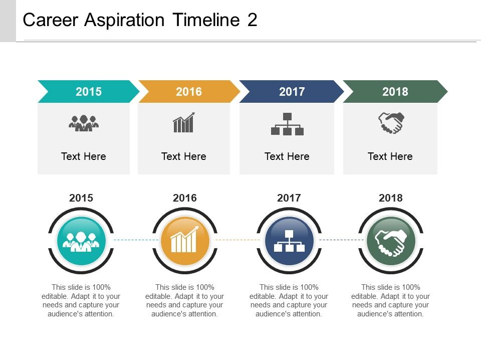 Career Aspiration Timeline  Powerpoint Presentation Examples