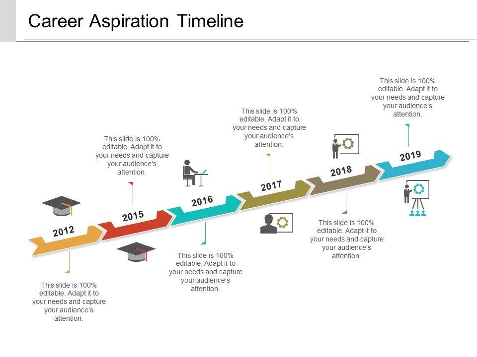 career aspiration timeline powerpoint show