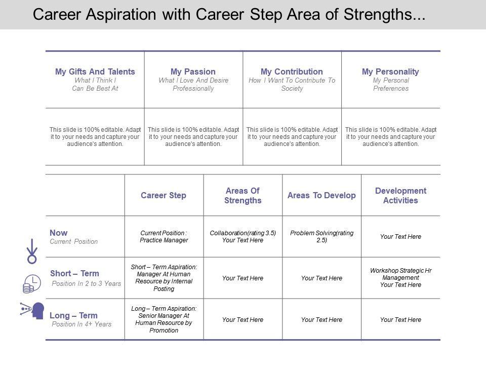 long term aspirations examples