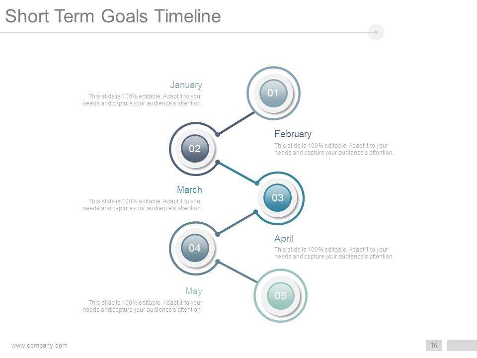 aims and objectives of new product development Brandon burnette 6-21-2015 apple inc objectives and strategies when a how it will reach its goals new product lines and take their.