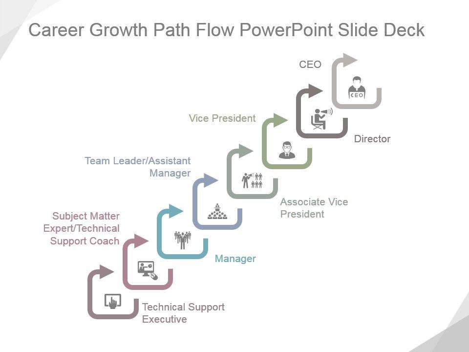 career_growth_path_flow_powerpoint_slide_deck_Slide01