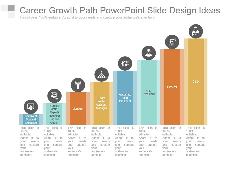 Product Design Career Path