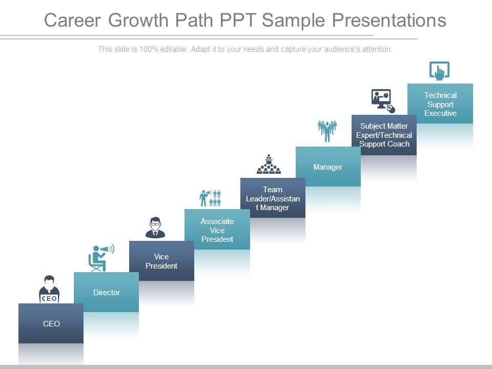 career growth path ppt sample presentations powerpoint