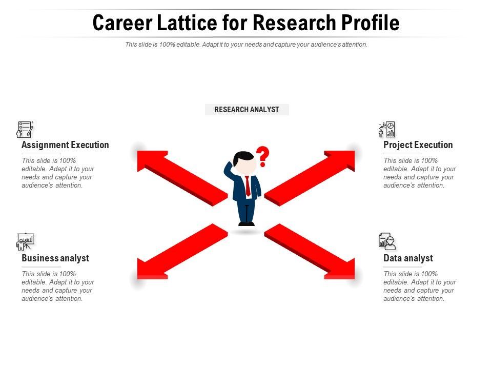 Career Lattice For Research Profile Powerpoint Slides Diagrams Themes For Ppt Presentations Graphic Ideas