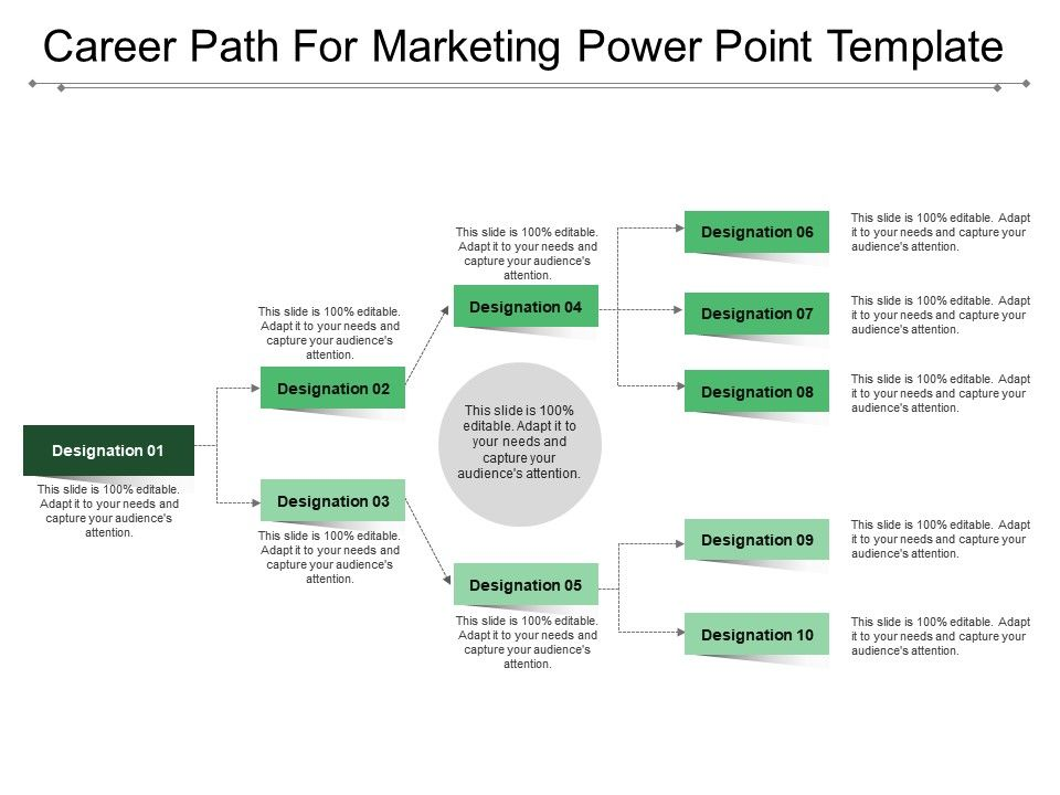 career path for marketing power point template powerpoint