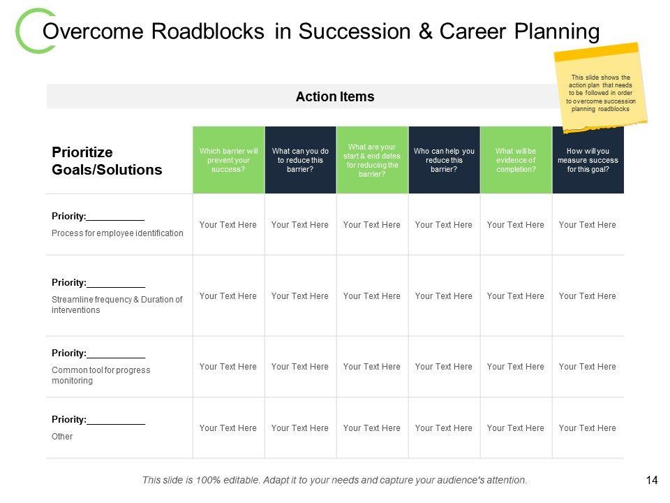 Career Path Planning Powerpoint Presentation Slides | PPT