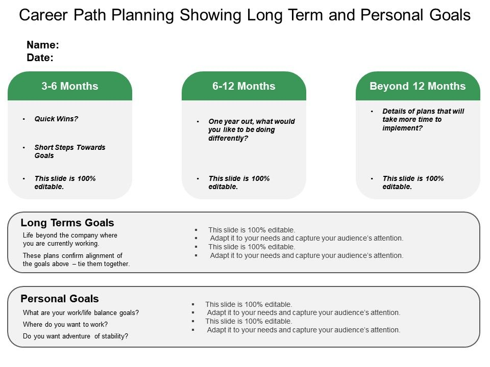 career path planning showing long term and personal goals