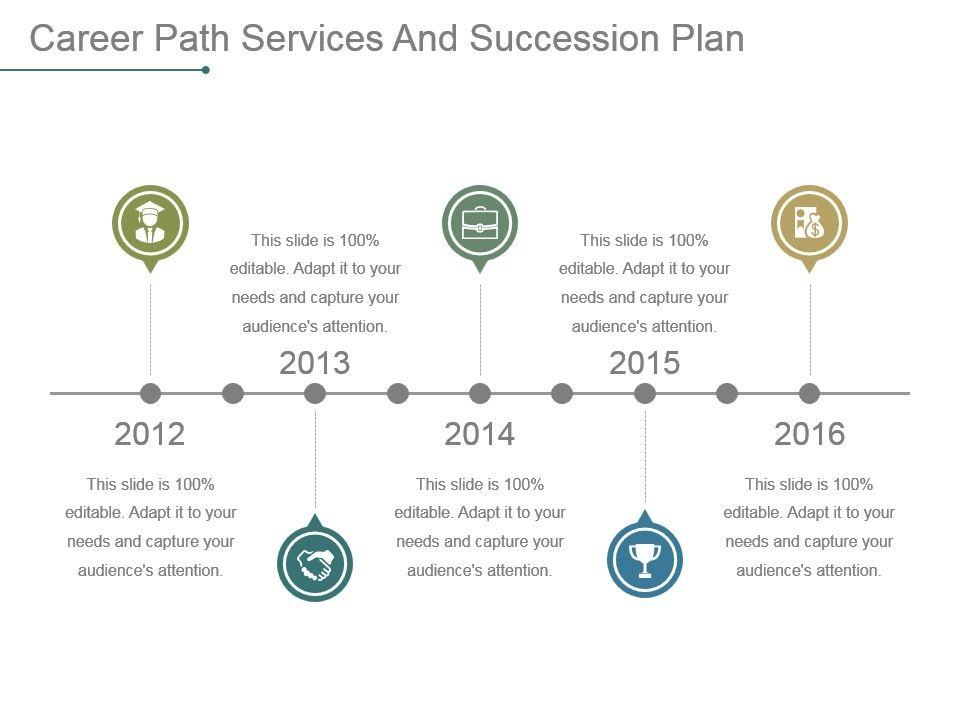 career path services and succession plan powerpoint presentation