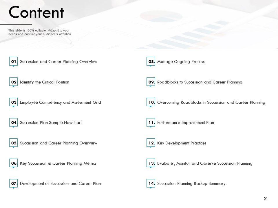 Career Planning Assessment Powerpoint Presentation Slides Graphics Presentation Background For Powerpoint Ppt Designs Slide Designs