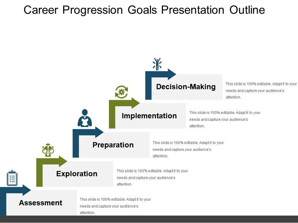 career_progression_goals_presentation_outline_Slide01