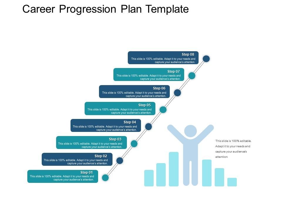 Career Progression Plan Template Presentation Slides  Powerpoint