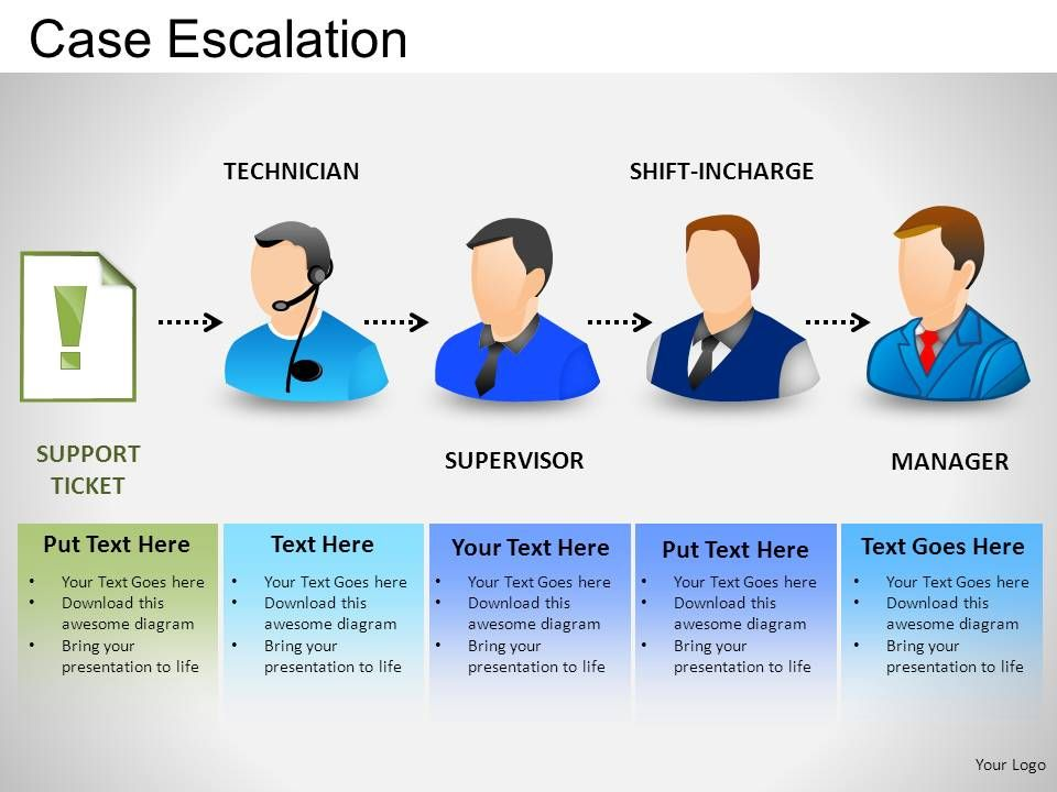 case escalation powerpoint presentation slides templates