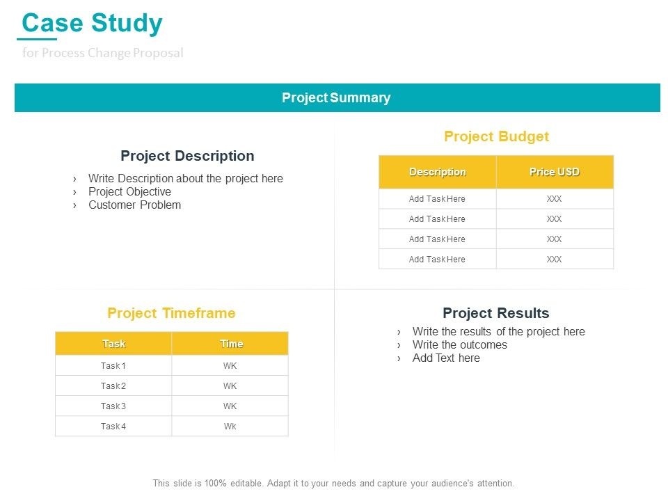 Case Study For Process Change Proposal Ppt Show Example