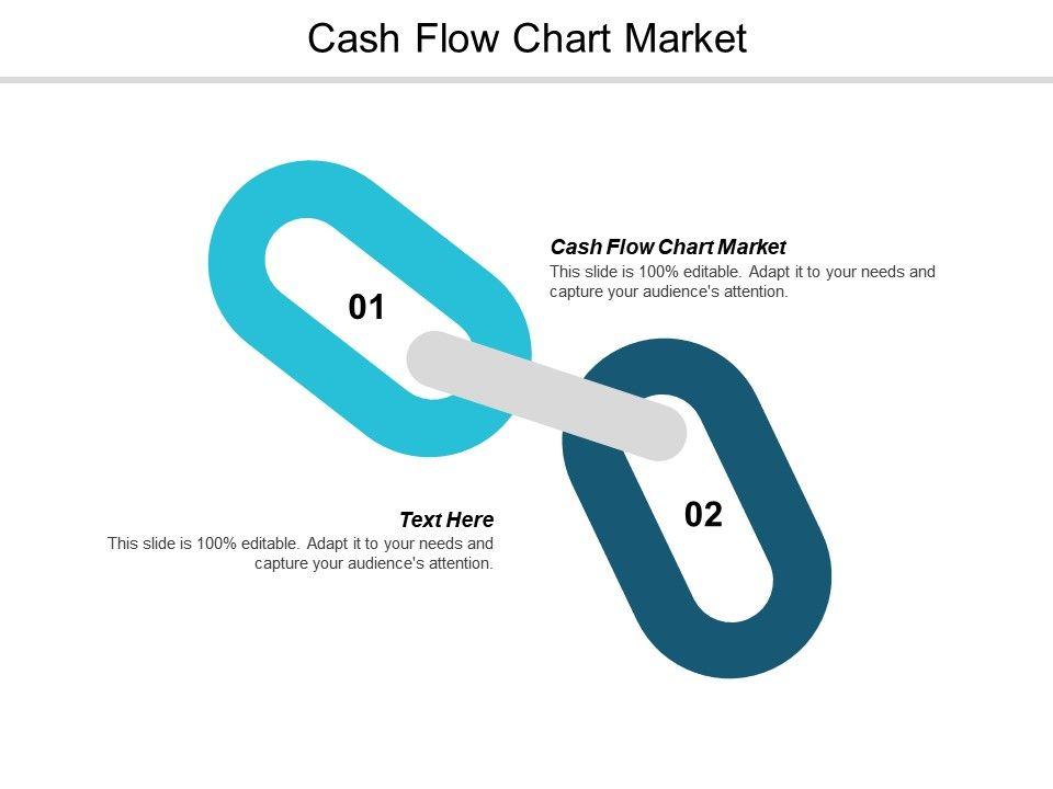 Cash Flow Chart Market Ppt Powerpoint Presentation Gallery ...