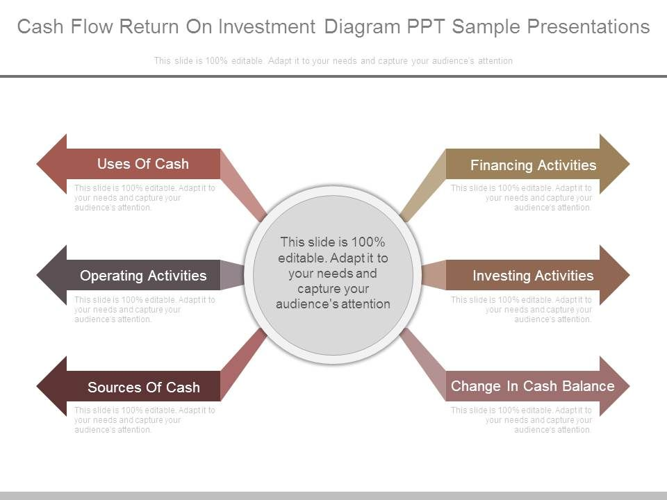Cash flow return on investment diagram ppt sample presentations cashflowreturnoninvestmentdiagrampptsamplepresentationsslide01 cashflowreturnoninvestmentdiagrampptsamplepresentationsslide02 ccuart Image collections