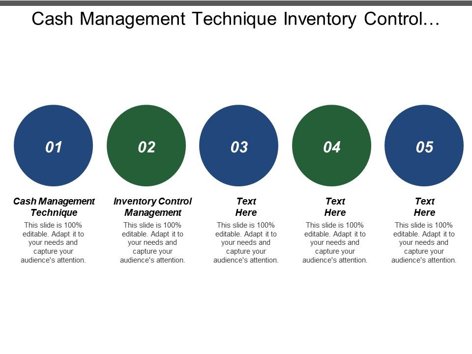 inventory system ppt