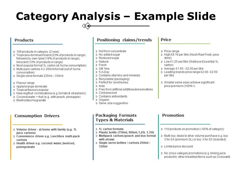Category Analysis Example Slide Products Positioning Claims