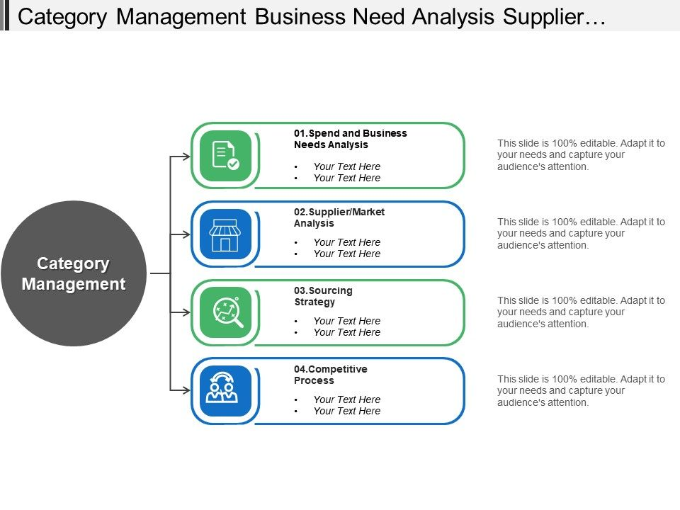 procurement category strategy template - category management business need analysis supplier