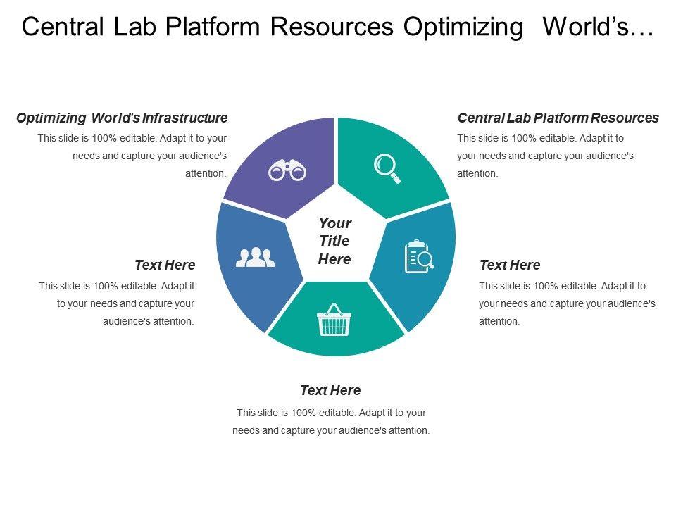 central lab platform resources optimizing worlds infrastructure data, Data Mining Ppt Presentation Template, Presentation templates